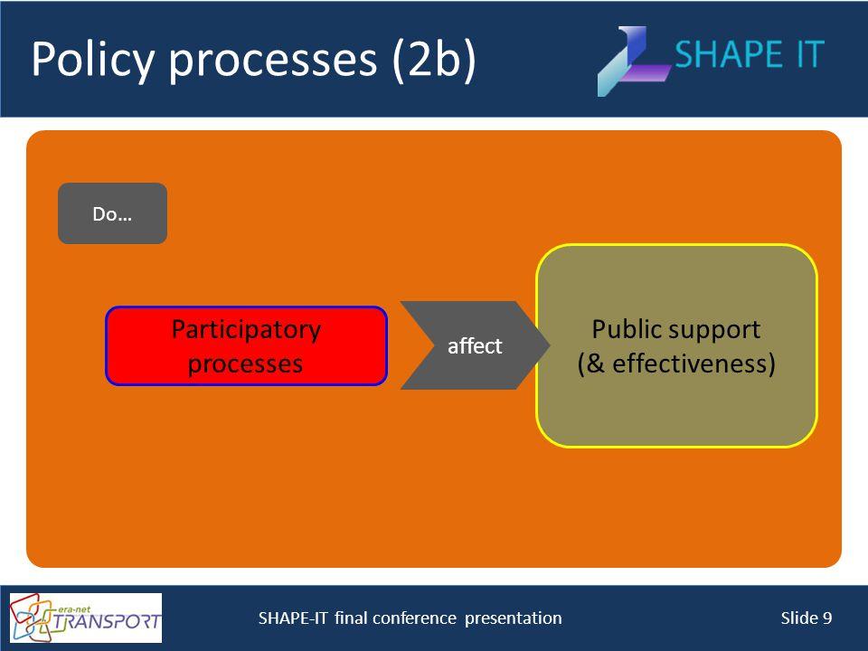 SHAPE-IT final conference presentation Slide 9 Public support (& effectiveness) Policy processes (2b) Participatory processes affect Do…