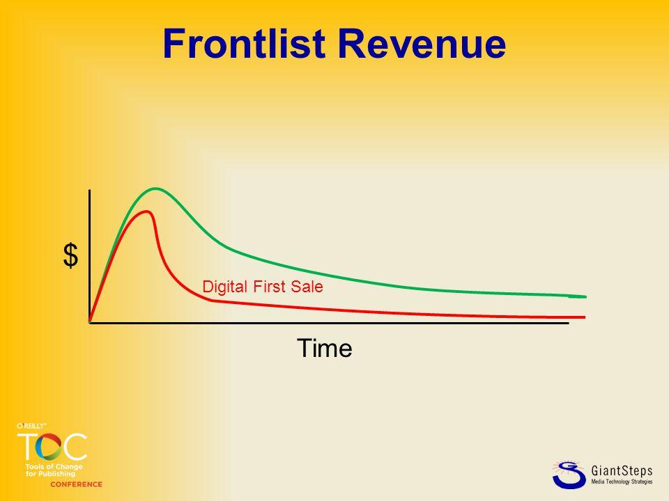 Frontlist Revenue $ Time Digital First Sale