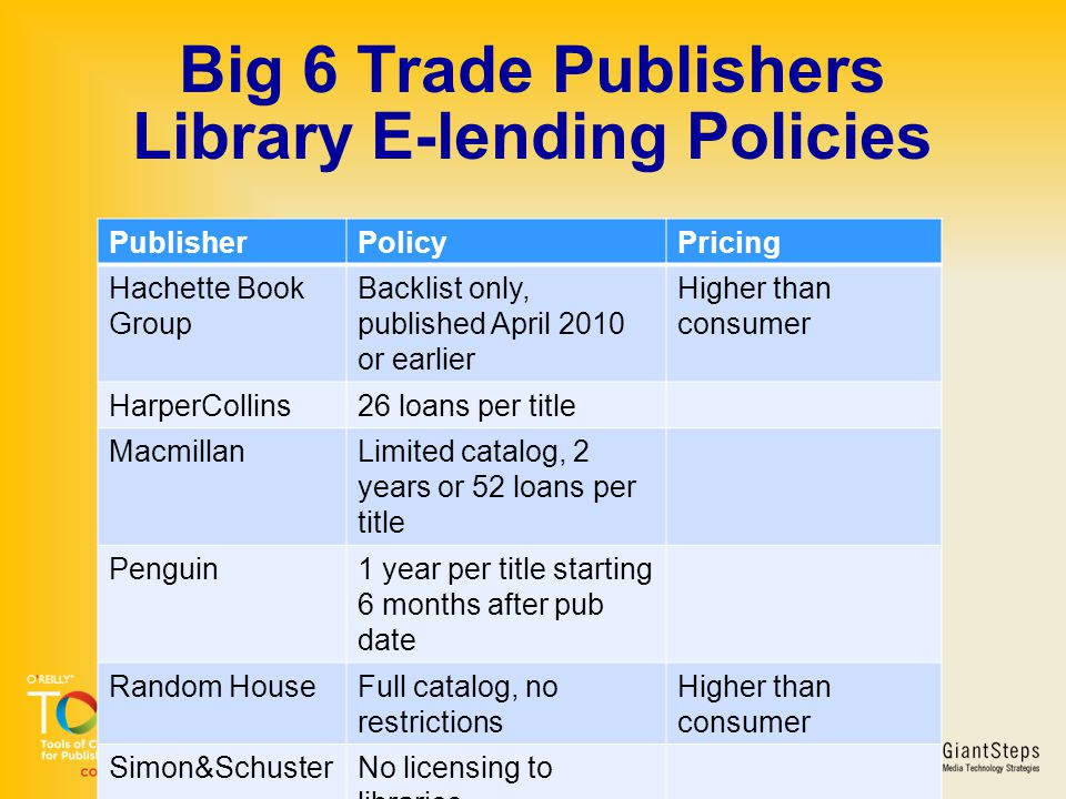Big 6 Trade Publishers Library E-lending Policies PublisherPolicyPricing Hachette Book Group Backlist only, published April 2010 or earlier Higher tha