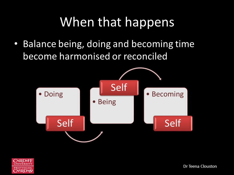 When that happens Balance being, doing and becoming time become harmonised or reconciled Dr Teena Clouston Doing Self Being Self Becoming Self