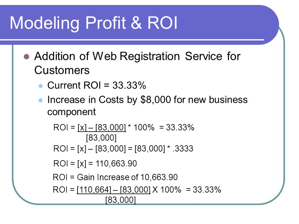 Addition of Web Registration Service for Customers Current ROI = 33.33% Increase in Costs by $8,000 for new business component Modeling Profit & ROI ROI = [110,664] – [83,000] X 100% = 33.33% [83,000] ROI = [x] – [83,000] * 100% = 33.33% [83,000] ROI = [x] – [83,000] = [83,000] *.3333 ROI = [x] = 110,663.90 ROI = Gain Increase of 10,663.90