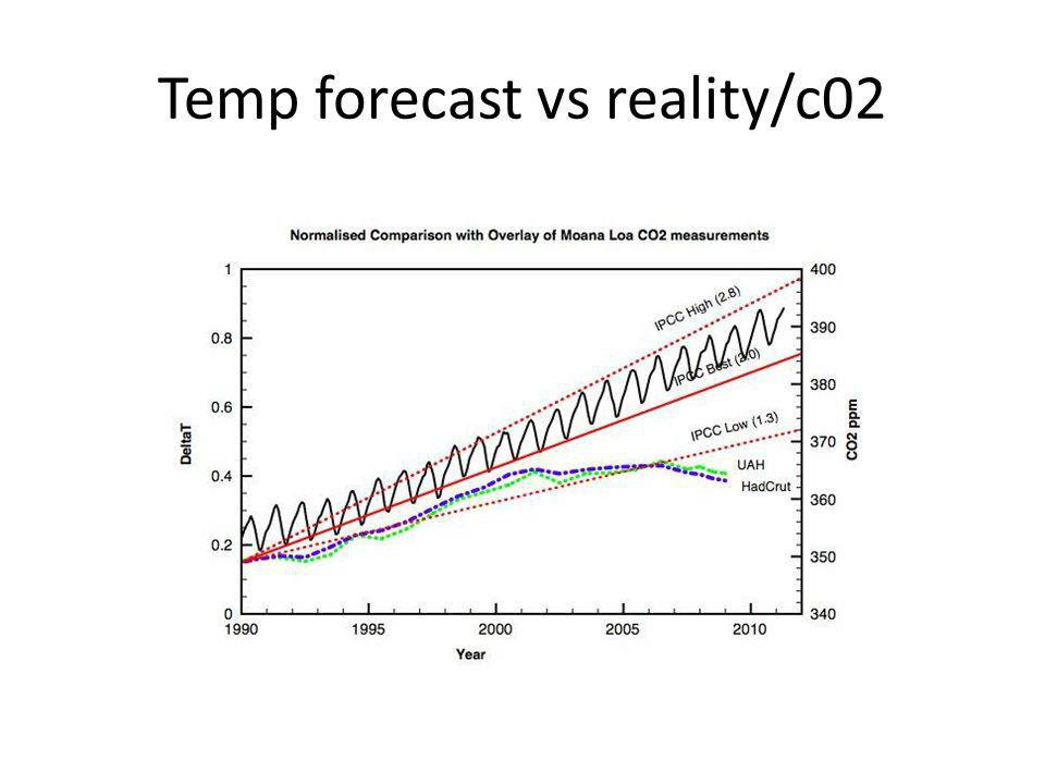 So it's a simple Test ( which Bill Nye did not wish to acknowledge on OReilly The earths temps should fall as the oceanic cycles reverse ( to 1978 levels by 2030, using satellite era temps) This is like a thermostat in a house, the first cooling, most dramatically shown last year, is the drop in the mid level temps Surface response lags a bit, but is starting in jagged fashion Simple test, we should go back from where we came..