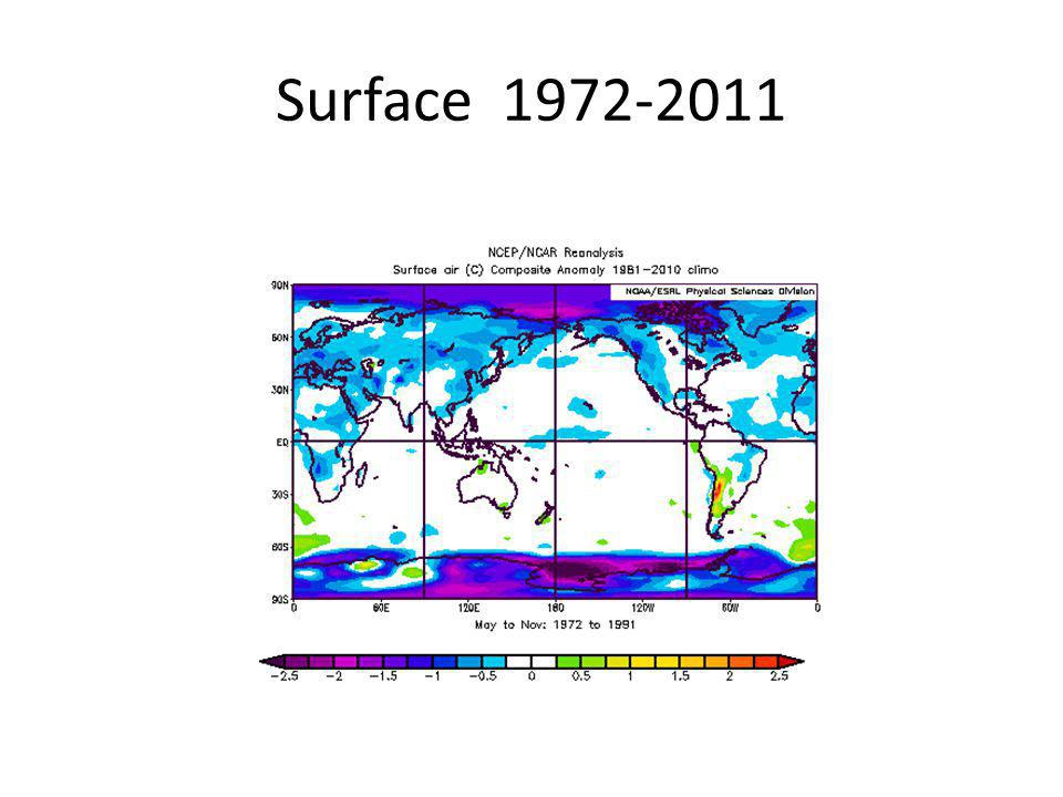 Surface 1972-2011
