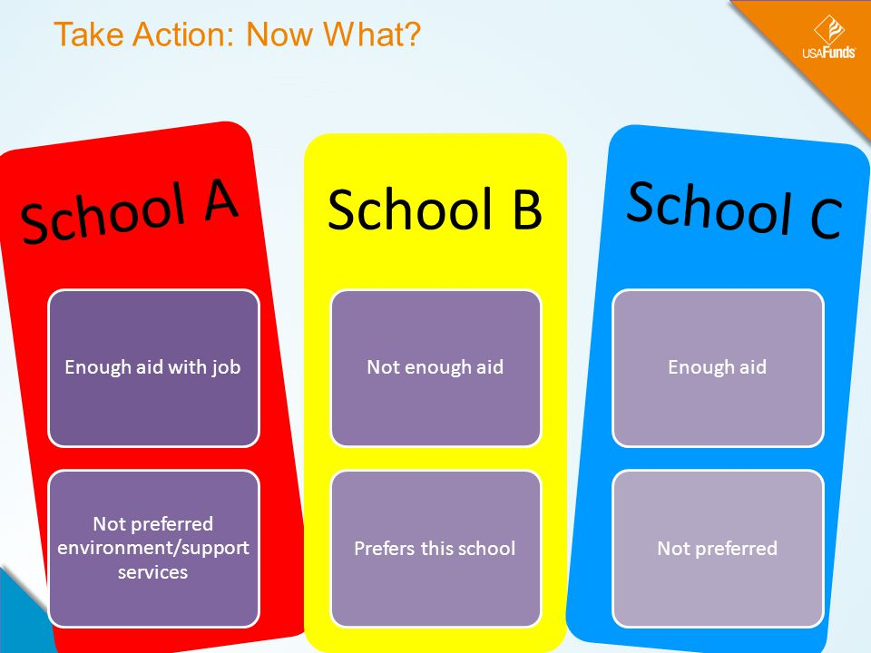Take Action: Now What? School A Enough aid with job Not preferred environment/support services School B Not enough aidPrefers this school School C Eno