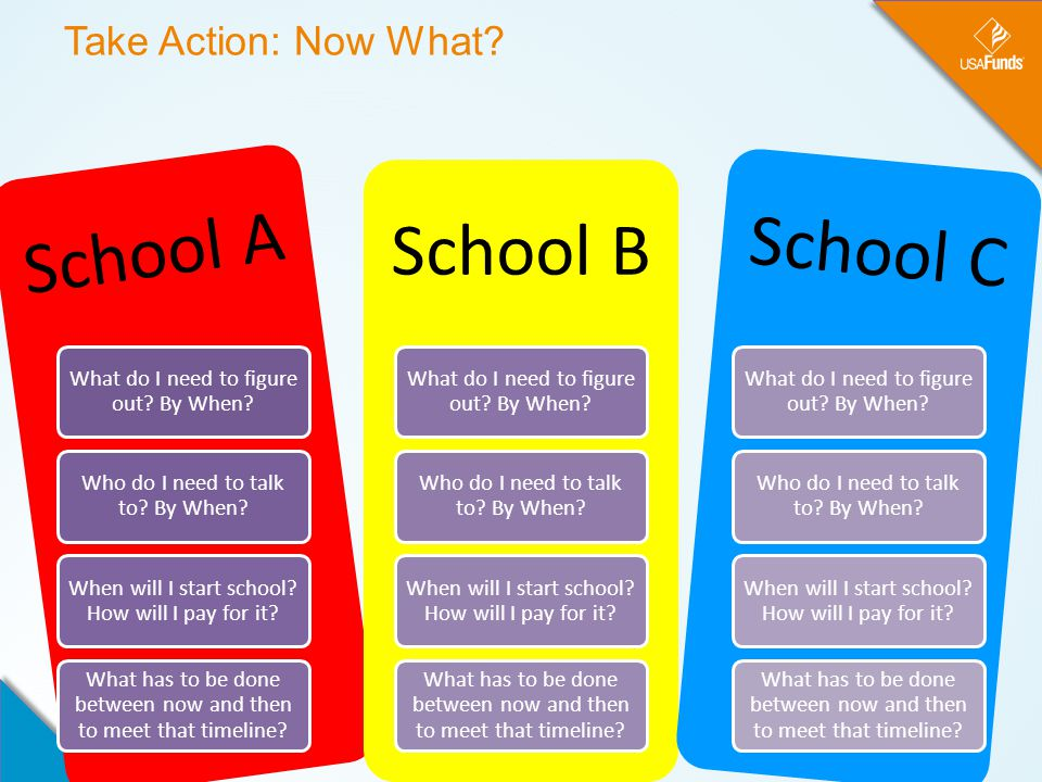 Take Action: Now What? School A What do I need to figure out? By When? Who do I need to talk to? By When? When will I start school? How will I pay for
