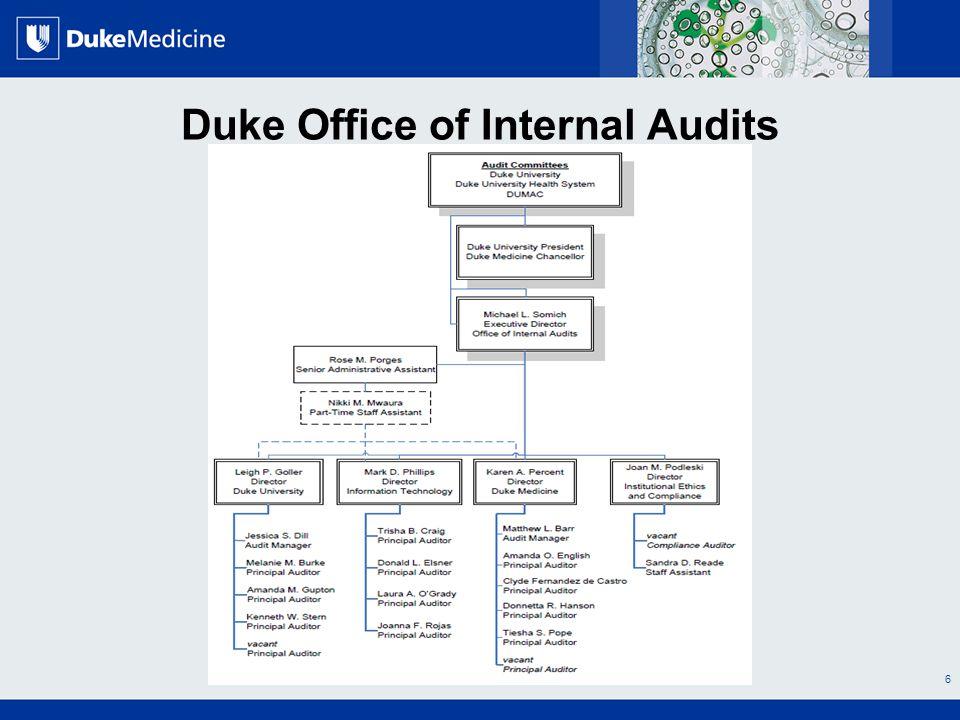 All Rights Reserved, Duke Medicine 2007 Duke Office of Internal Audits 6
