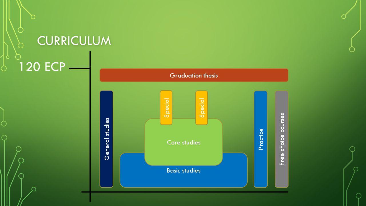 CURRICULUM Basic studies Core studies General studies Practice Free choice courses Graduation thesis Special 120 ECP