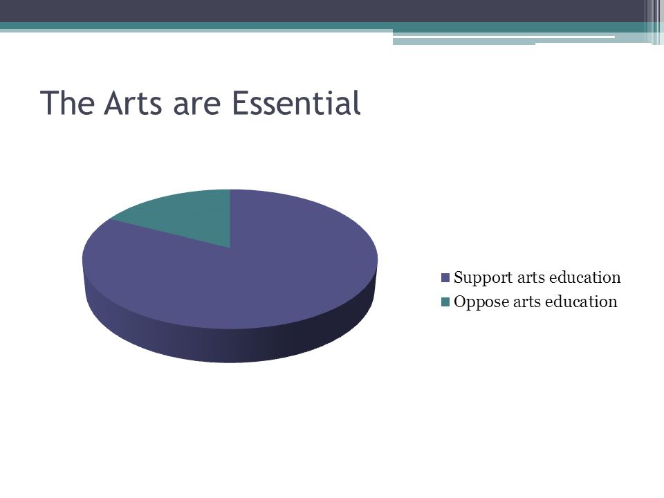The Arts are Essential
