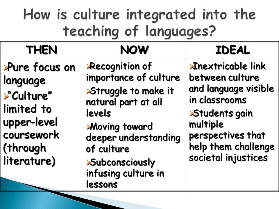 """Pablo Muirhead """"Culture is a fluctuating embodiment of a group's products, practices and perspectives. Inseparable from language, culture is also impa"""