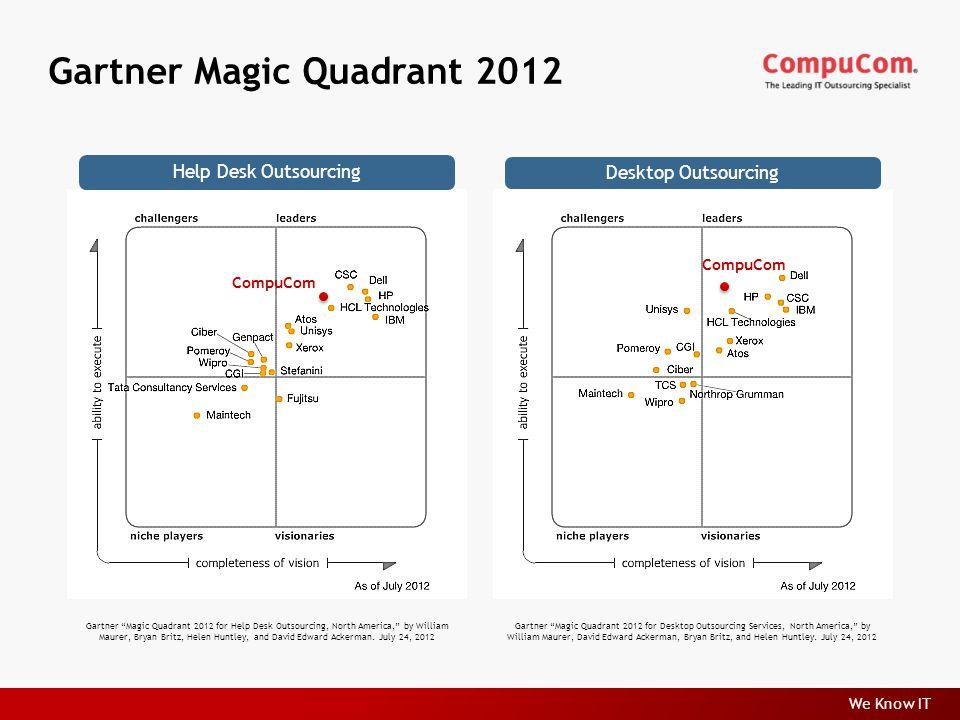 We Know IT Gartner Magic Quadrant 2012 Help Desk Outsourcing Gartner Magic Quadrant 2012 for Help Desk Outsourcing, North America, by William Maurer, Bryan Britz, Helen Huntley, and David Edward Ackerman.