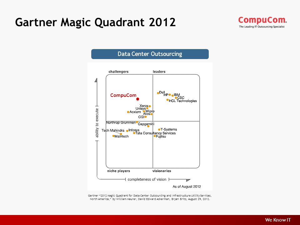 We Know IT Gartner Magic Quadrant 2012 Data Center Outsourcing Gartner 2012 Magic Quadrant for Data Center Outsourcing and Infrastructure Utility Services, North America, by William Maurer, David Edward Ackerman, Bryan Britz, August 29, 2012.