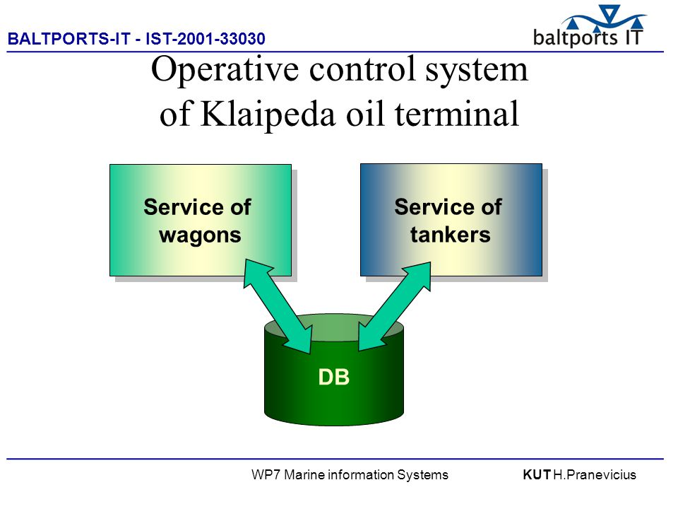 BALTPORTS-IT - IST-2001-33030 ____________________________________________________ WP7 Marine information SystemsKUT H.Pranevicius Operative control system of Klaipeda oil terminal Service of wagons Service of wagons Service of tankers Service of tankers DB