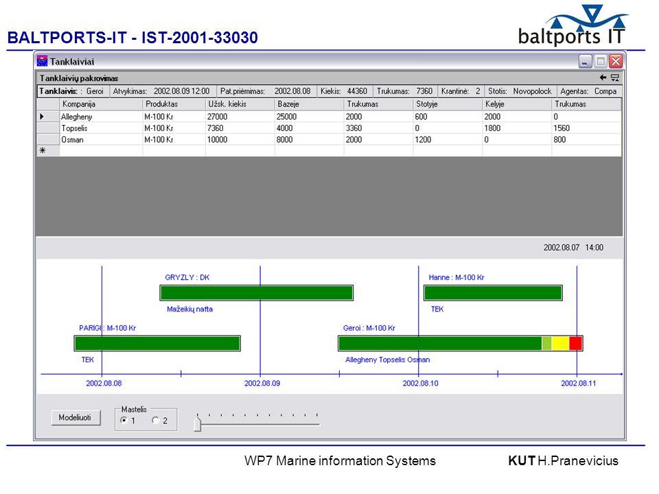 BALTPORTS-IT - IST-2001-33030 ____________________________________________________ WP7 Marine information SystemsKUT H.Pranevicius
