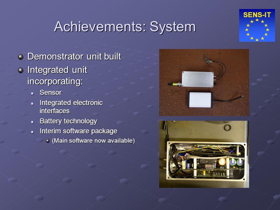 SENS-IT Achievements: System Demonstrator unit built Integrated unit incorporating: Sensor Sensor Integrated electronic interfaces Integrated electron