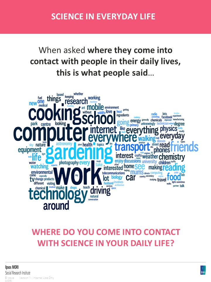 Version 1 | Internal Use Only© Ipsos MORI SCIENCE IN EVERYDAY LIFE When asked where they come into contact with people in their daily lives, this is what people said… WHERE DO YOU COME INTO CONTACT WITH SCIENCE IN YOUR DAILY LIFE?