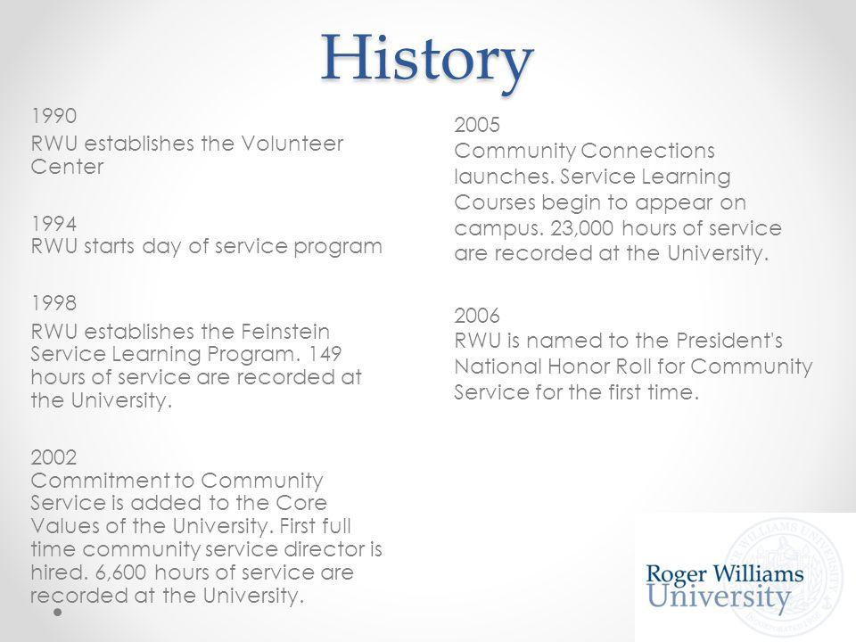 History 1990 RWU establishes the Volunteer Center 1994 RWU starts day of service program 1998 RWU establishes the Feinstein Service Learning Program.