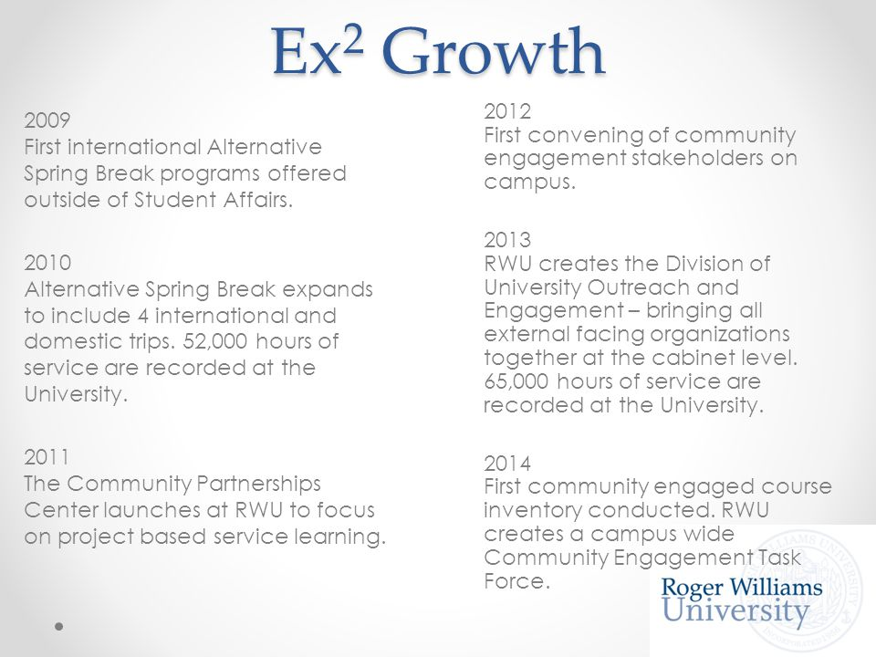 Ex 2 Growth 2009 First international Alternative Spring Break programs offered outside of Student Affairs.