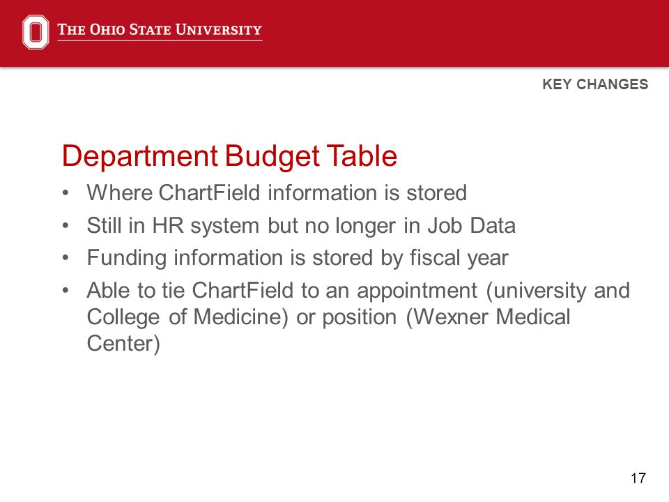 17 Department Budget Table Where ChartField information is stored Still in HR system but no longer in Job Data Funding information is stored by fiscal year Able to tie ChartField to an appointment (university and College of Medicine) or position (Wexner Medical Center) KEY CHANGES
