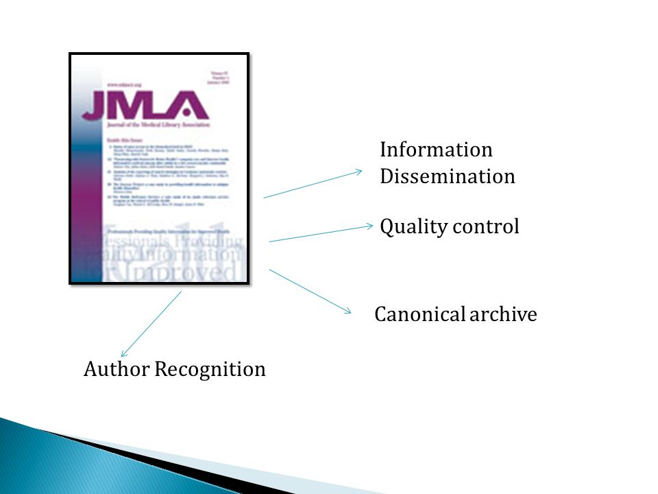 Information Dissemination Quality control Canonical archive Author Recognition