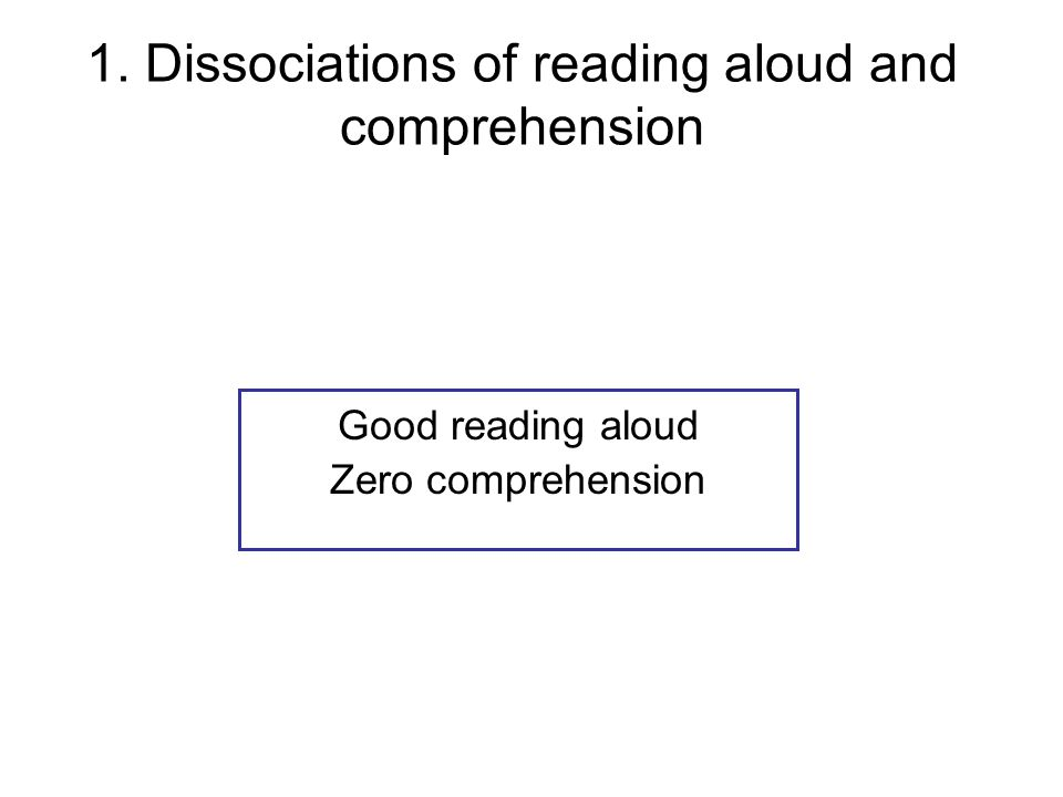But Reading Aloud ≠ Reading I shall demonstrate…