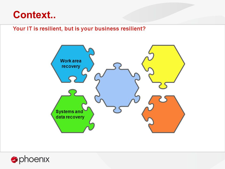 Business and operational recovery strategies Business continuity management Continue most critical activities Maintain market share Workarounds Most critical customers Alternative locations Alternative methods Pre-event actions Funding Access to data and systems Get back to normal