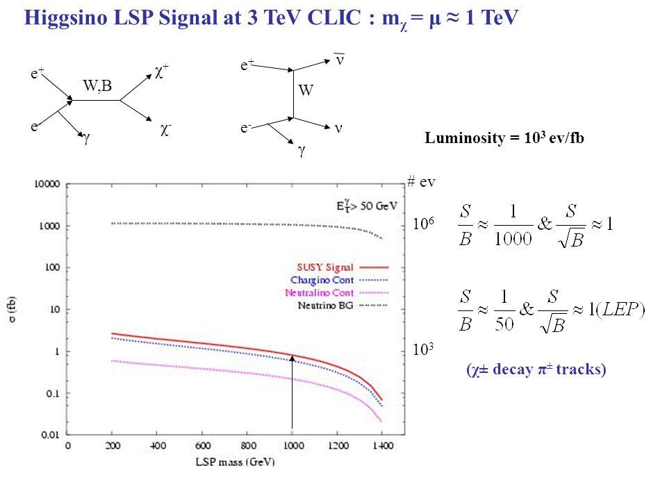 Higgsino LSP Signal at 3 TeV CLIC : m χ = μ ≈ 1 TeV Luminosity = 10 3 ev/fb W,B e+e+ e-e- γ χ+χ+ χ-χ- e+e+ e-e- γ W ν ν # ev 10 6 10 3 (χ± decay π ± tracks)