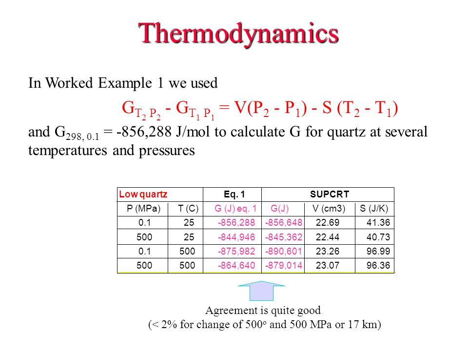 Thermodynamics If V and S are constants, our equation reduces to: G T 2 P 2 - G T 1 P 1 = V(P 2 - P 1 ) - S (T 2 - T 1 ) which ain't bad!