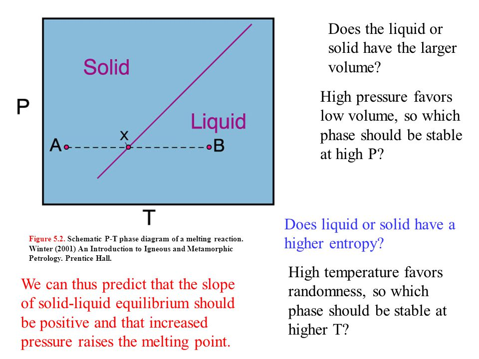 Thermodynamics Summary thus far: u G is a measure of relative chemical stability for a phase u We can determine G for any phase by measuring H and S for the reaction creating the phase from the elements u We can then determine G at any T and P mathematically F Most accurate if know how V and S vary with P and T dV/dP is the coefficient of isothermal compressibility dS/dT is the heat capacity (Cp) Use.