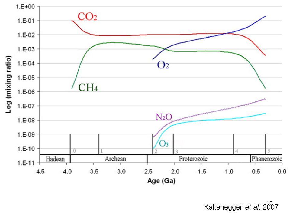 10 Kaltenegger et al. 2007