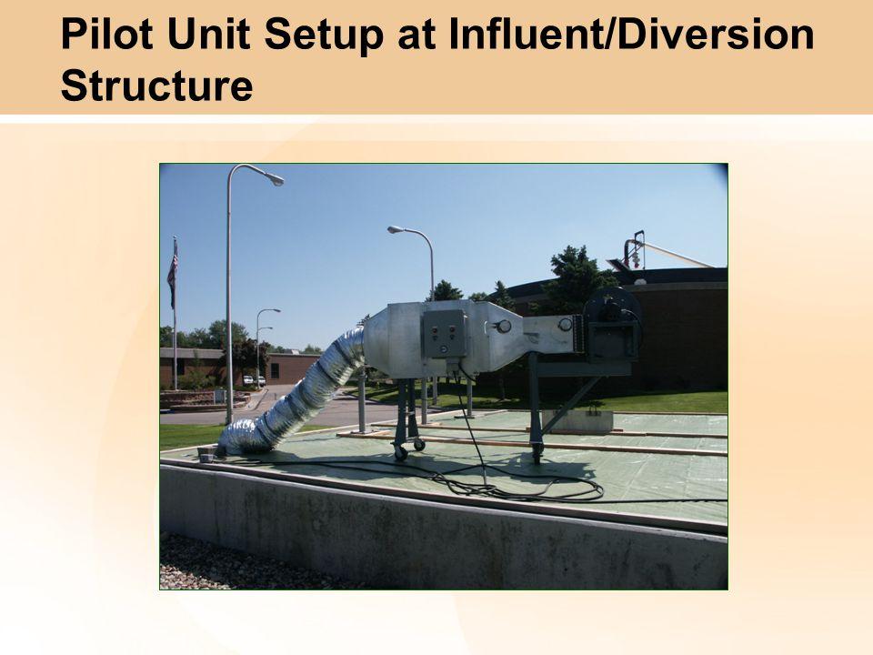 Pilot Unit Setup at Influent/Diversion Structure