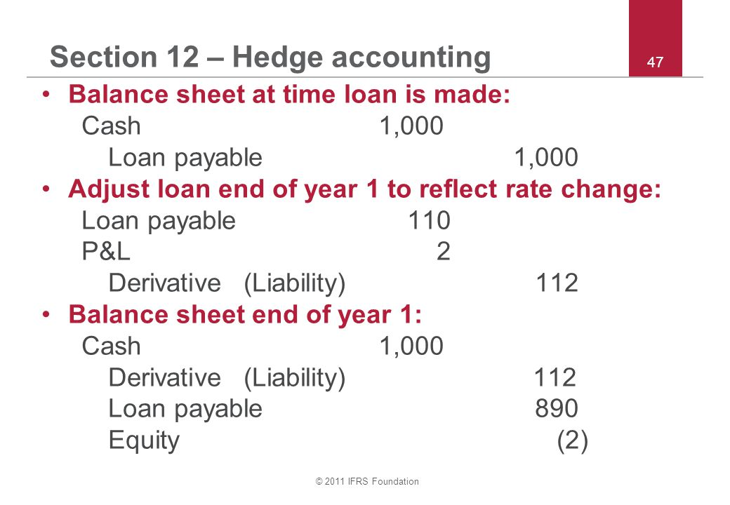 © 2011 IFRS Foundation 47 Section 12 – Hedge accounting Balance sheet at time loan is made: Cash1,000 Loan payable1,000 Adjust loan end of year 1 to reflect rate change: Loan payable 110 P&L 2 Derivative(Liability) 112 Balance sheet end of year 1: Cash1,000 Derivative(Liability) 112 Loan payable 890 Equity (2)