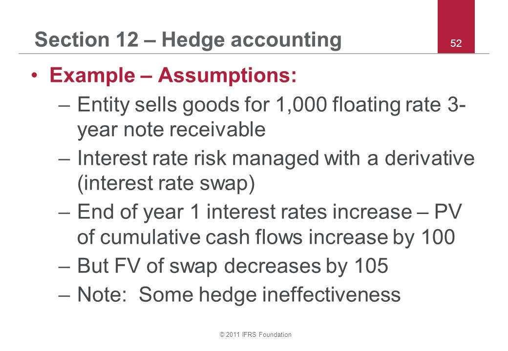 © 2011 IFRS Foundation 52 Section 12 – Hedge accounting Example – Assumptions: –Entity sells goods for 1,000 floating rate 3- year note receivable –In