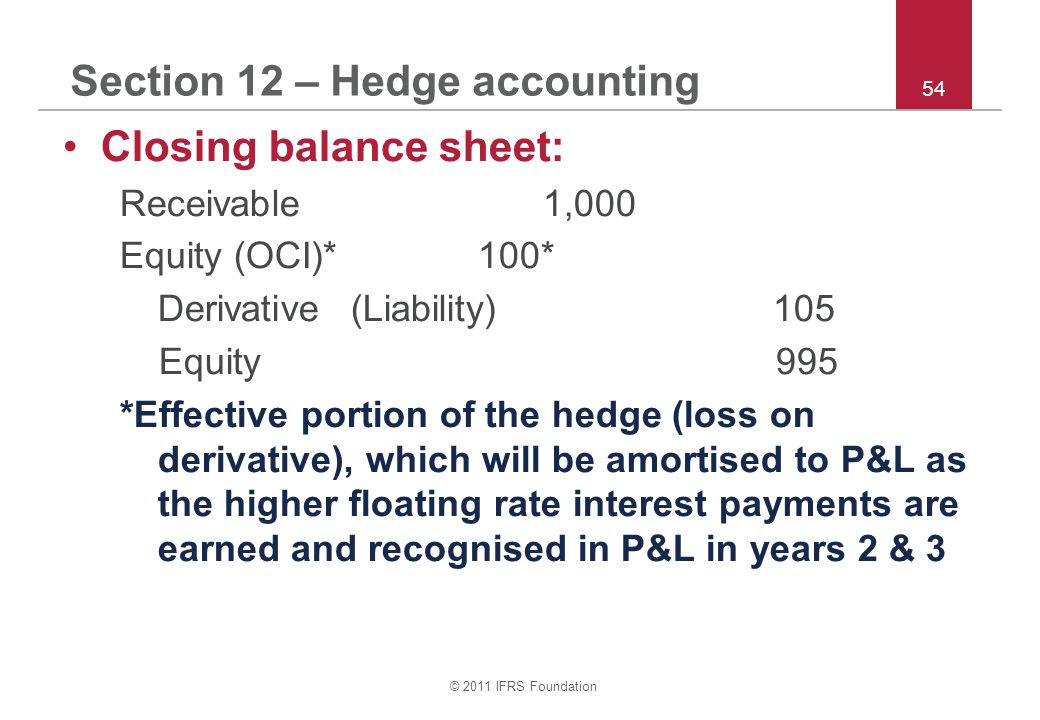 © 2011 IFRS Foundation 54 Section 12 – Hedge accounting Closing balance sheet: Receivable1,000 Equity (OCI)* 100* Derivative(Liability) 105 Equity 995 *Effective portion of the hedge (loss on derivative), which will be amortised to P&L as the higher floating rate interest payments are earned and recognised in P&L in years 2 & 3