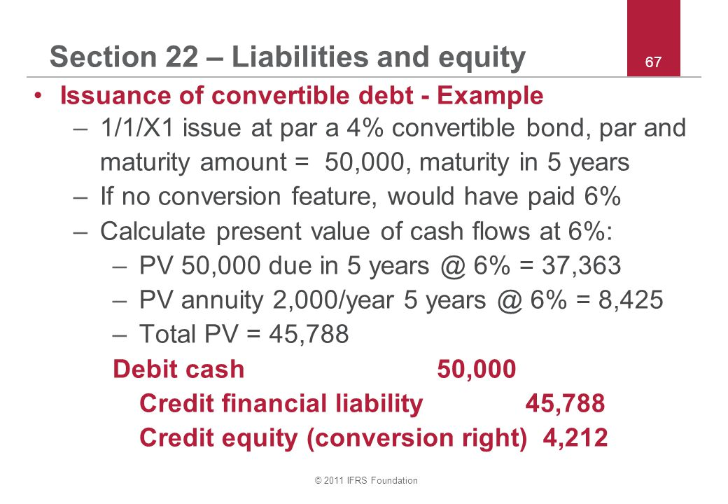 © 2011 IFRS Foundation 67 Section 22 – Liabilities and equity Issuance of convertible debt - Example –1/1/X1 issue at par a 4% convertible bond, par and maturity amount = 50,000, maturity in 5 years –If no conversion feature, would have paid 6% –Calculate present value of cash flows at 6%: –PV 50,000 due in 5 years @ 6% = 37,363 –PV annuity 2,000/year 5 years @ 6% = 8,425 –Total PV = 45,788 Debit cash 50,000 Credit financial liability 45,788 Credit equity (conversion right) 4,212