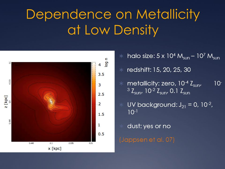 Dependence on Metallicity at Low Density  halo size: 5 x 10 4 M sun – 10 7 M sun  redshift: 15, 20, 25, 30  metallicity: zero, 10 -4 Z sun, 10 - 3