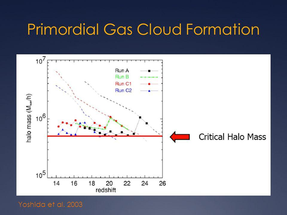 Primordial Gas Cloud Formation Yoshida et al. 2003
