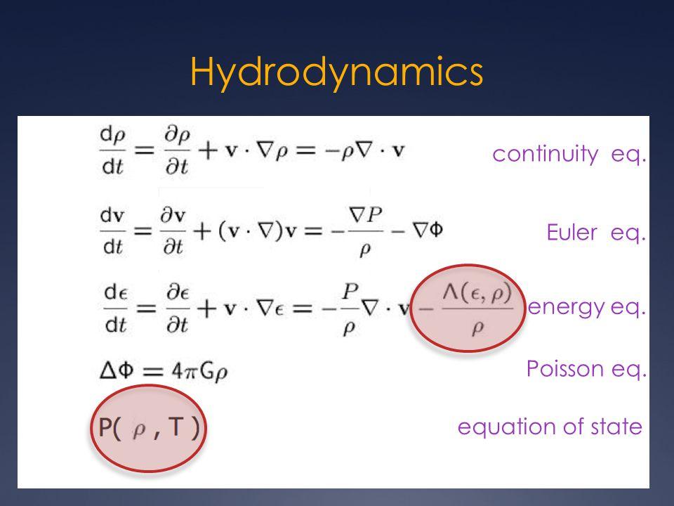 Hydrodynamics continuity eq. Euler eq. energy eq. Poisson eq. equation of state