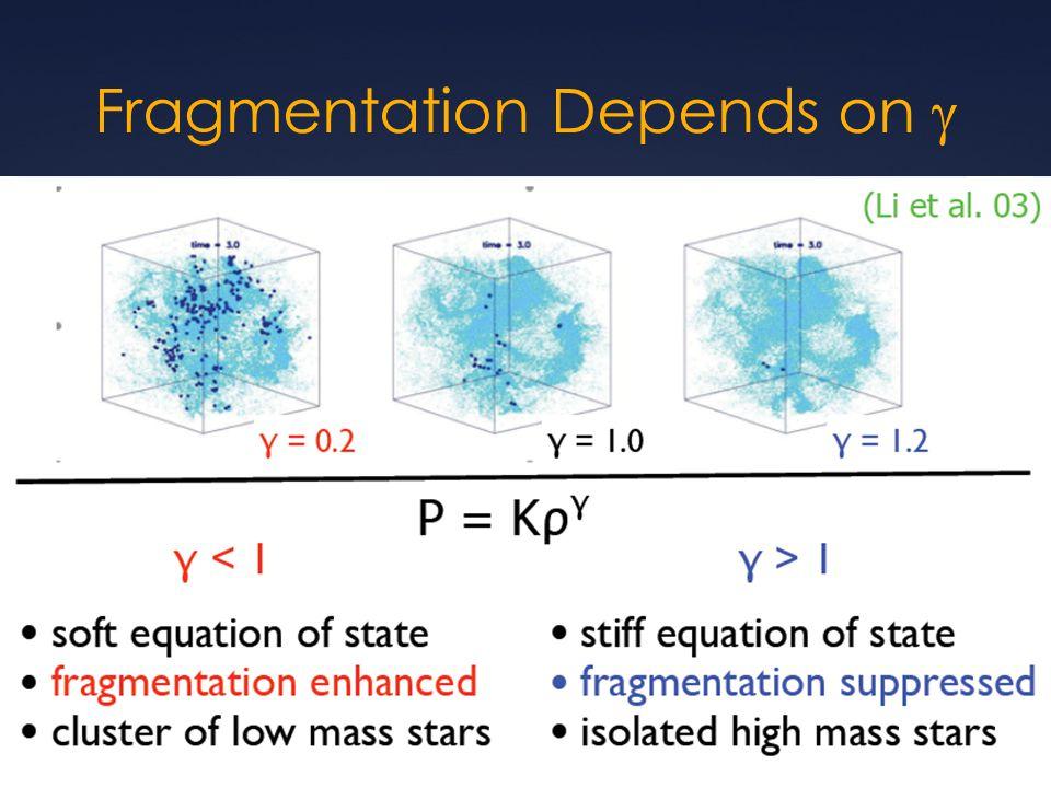 Fragmentation Depends on 