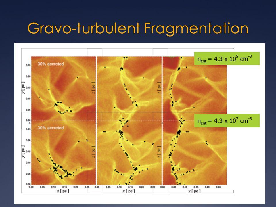 Gravo-turbulent Fragmentation