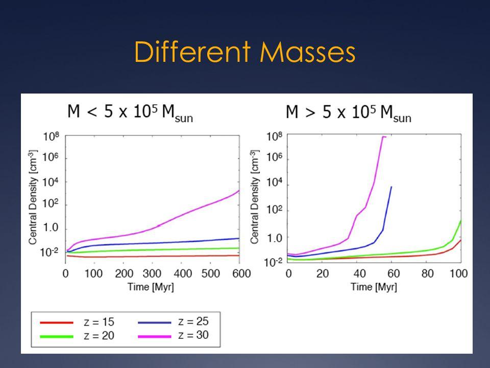 Different Masses