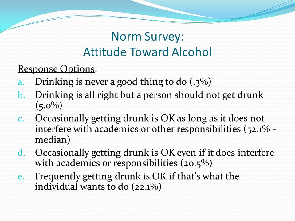 Norm Survey: Attitude Toward Alcohol Response Options: a.