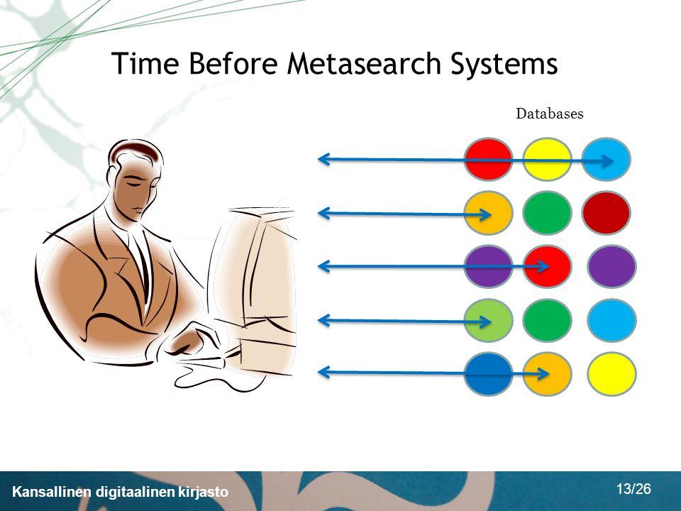 Kansallinen digitaalinen kirjasto 13/26 Time Before Metasearch Systems Databases