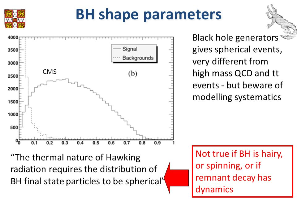 BH shape parameters CMS Black hole generators gives spherical events, very different from high mass QCD and tt events - but beware of modelling system