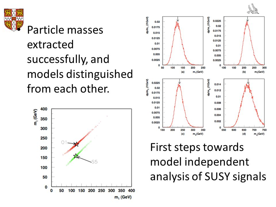 Particle masses extracted successfully, and models distinguished from each other. First steps towards model independent analysis of SUSY signals
