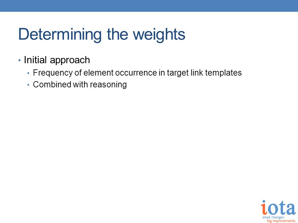 Initial Weights OpenURL data elementDescriptionWeight ATitleArticle title1 AuLastAuthor's last name1 DateDate of publication5 eISSNOnline ISSN3 ISSNPrint ISSN3 IssueIssue number3 JtitleJournal Title1 PmidPubMed ID8 SPageStart page3 TitleJournal Title1 VolumeVolume number3 DOIDigital Object Identifier8