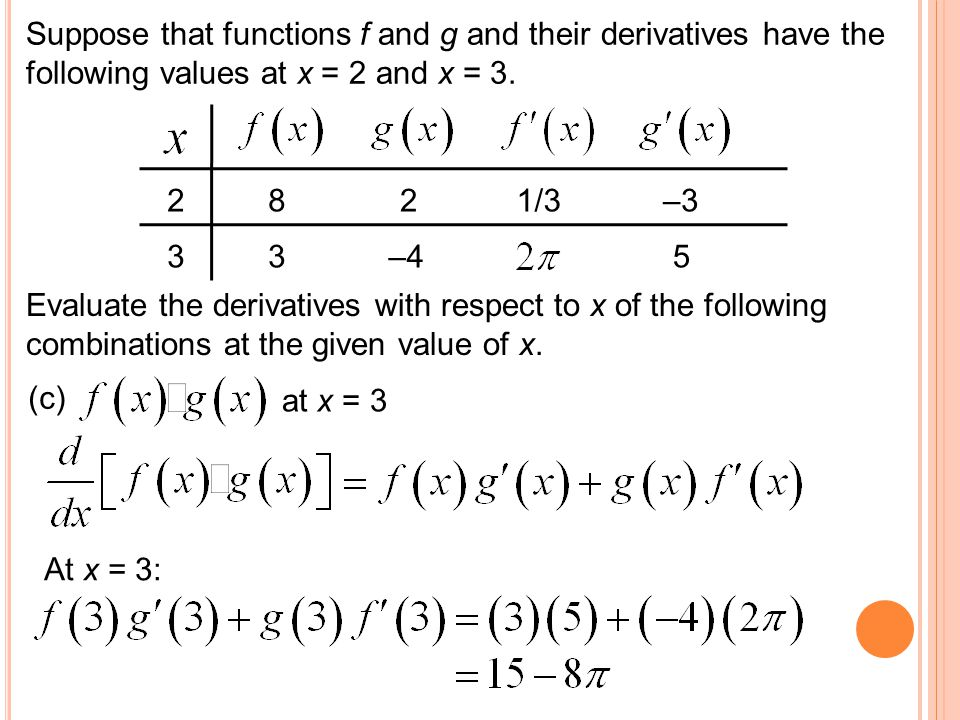 Suppose that functions f and g and their derivatives have the following values at x = 2 and x = 3. 2 3 8 3 2 –4 1/3–3 5 Evaluate the derivatives with