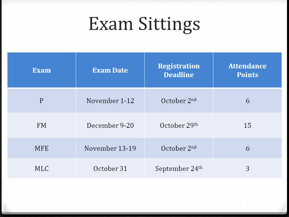 Exam Sittings ExamExam Date Registration Deadline Attendance Points PNovember 1-12October 2 nd 6 FMDecember 9-20October 29 th 15 MFENovember 13-19October 2 nd 6 MLCOctober 31September 24 th 3