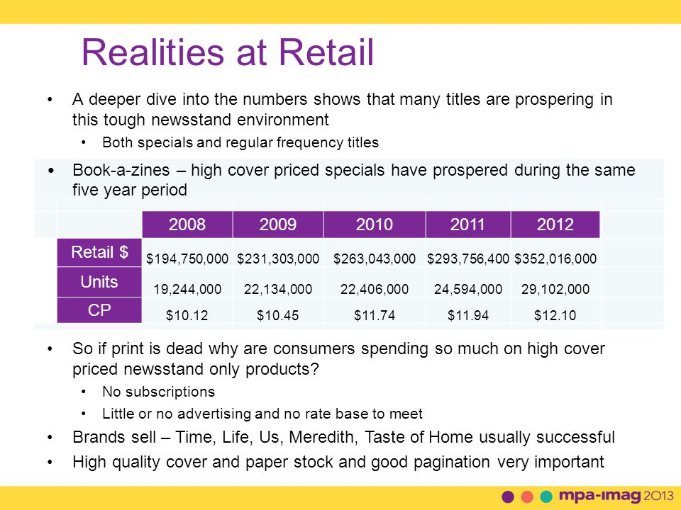 A deeper dive into the numbers shows that many titles are prospering in this tough newsstand environment Both specials and regular frequency titles Realities at Retail So if print is dead why are consumers spending so much on high cover priced newsstand only products.