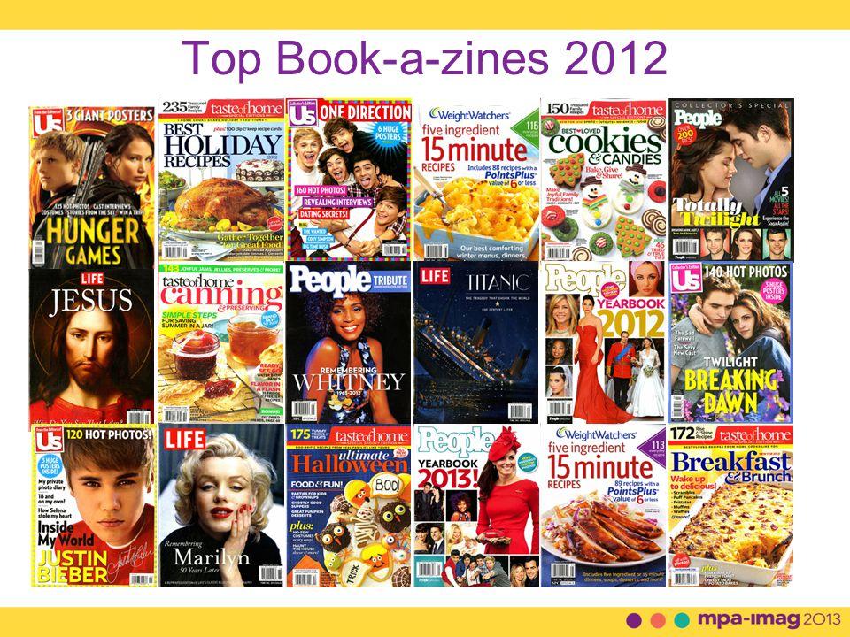 Top Book-a-zines 2012
