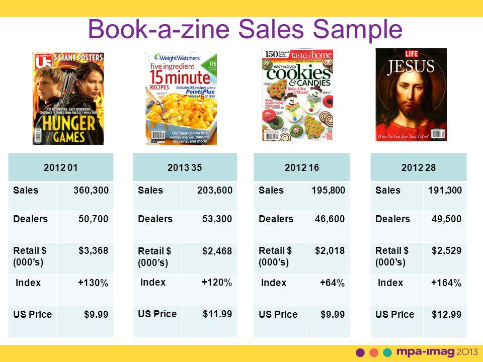 Book-a-zine Sales Sample 2012 01 Sales360,300 Dealers50,700 Retail $ (000's) $3,368 Index+130% US Price$9.99 2013 35 Sales203,600 Dealers53,300 Retail $ (000's) $2,468 Index+120% US Price$11.99 2012 16 Sales195,800 Dealers46,600 Retail $ (000's) $2,018 Index+64% US Price$9.99 2012 28 Sales191,300 Dealers49,500 Retail $ (000's) $2,529 Index+164% US Price$12.99
